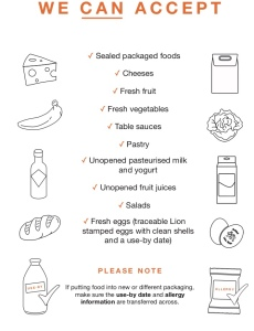 Food donation criteria